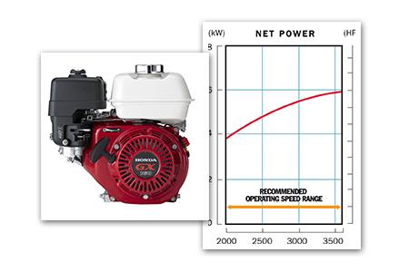 Honda Engines | Why Choose a Honda Engine?